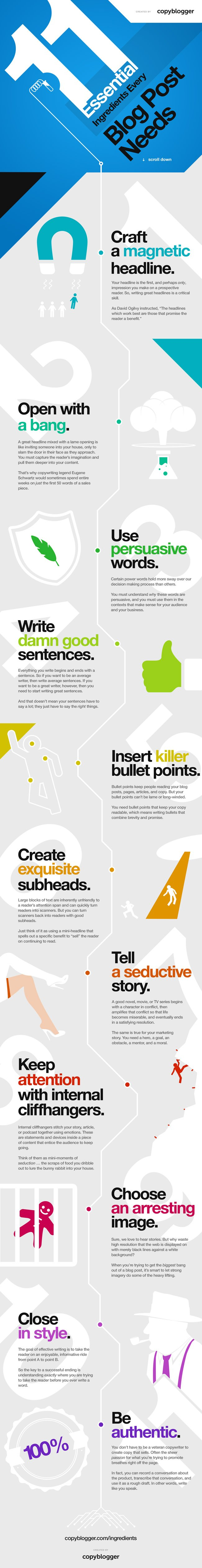 Infographic: Essential Blog Post Ingredients from copyblogger.com